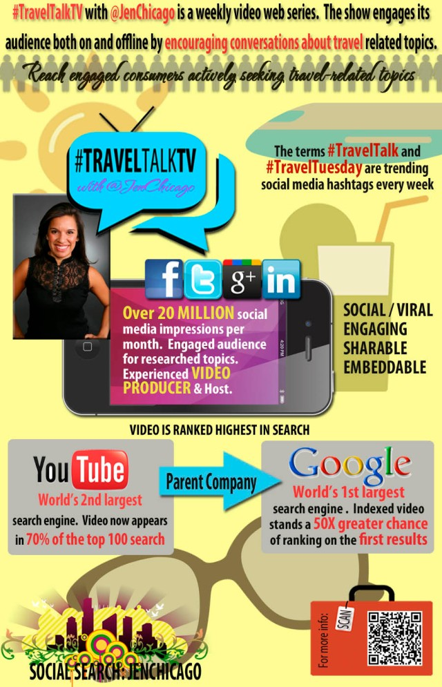 #TravelTalkTV with @JenChicago Infographics